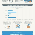 Serving Millennials Well – As Employees AND Customers